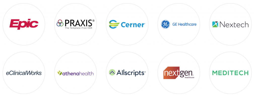 Here are the Top Ten EHR/EMR systems according to physician users.
