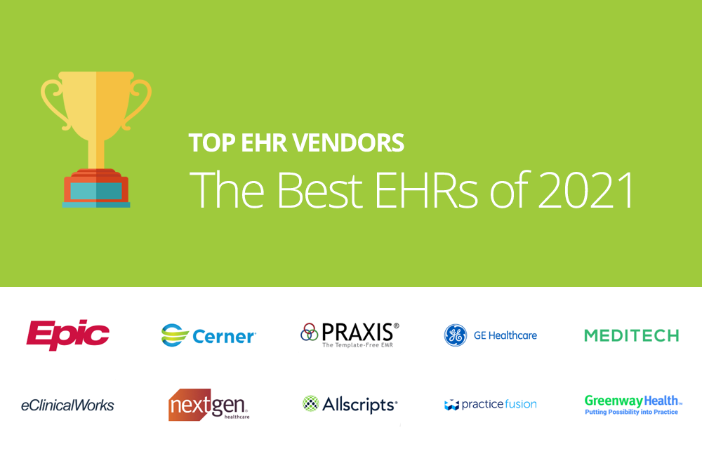 The Best EHR's of 2021